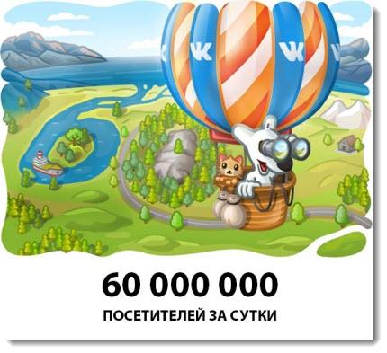60 миллионов пользователей в сутки